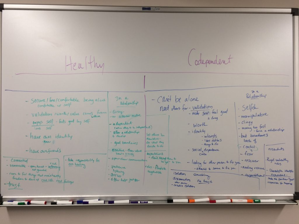 Healthy vs. Unhealthy Relationships (Brainstorming as a group)